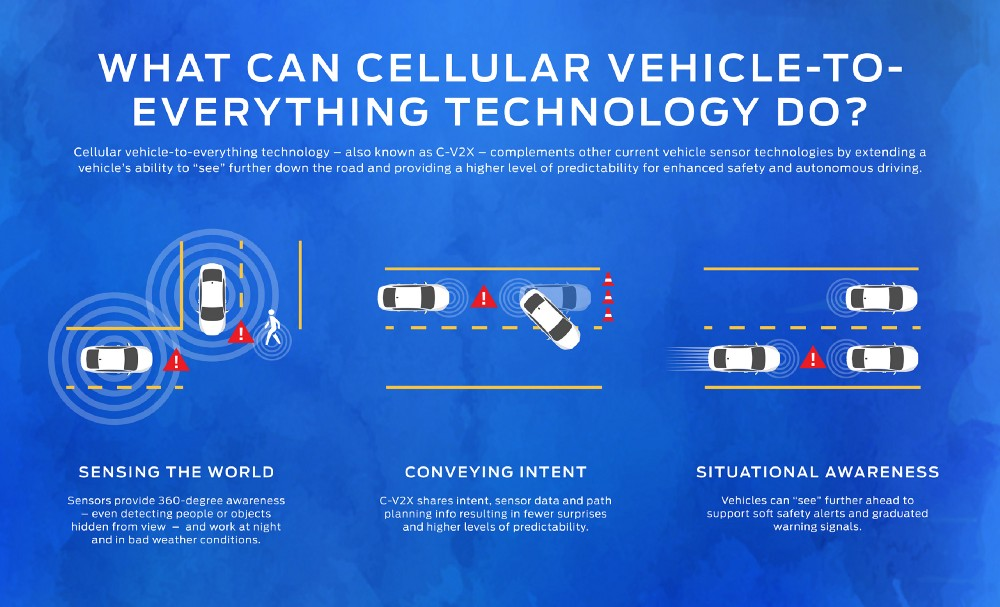 Cellular Vehicle